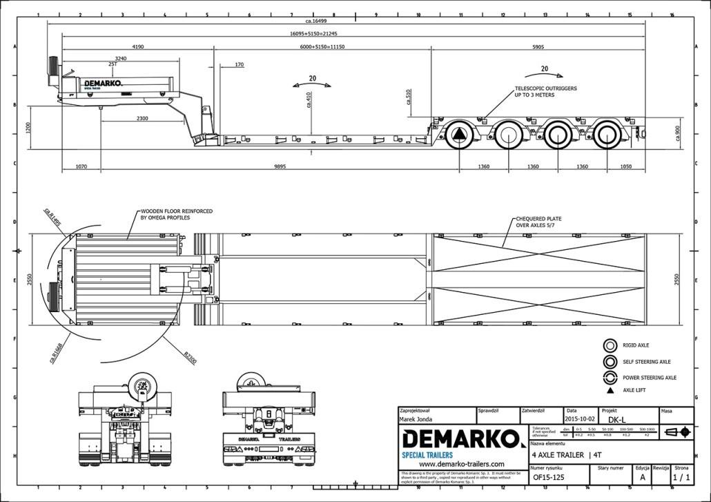 LDR 4-осный